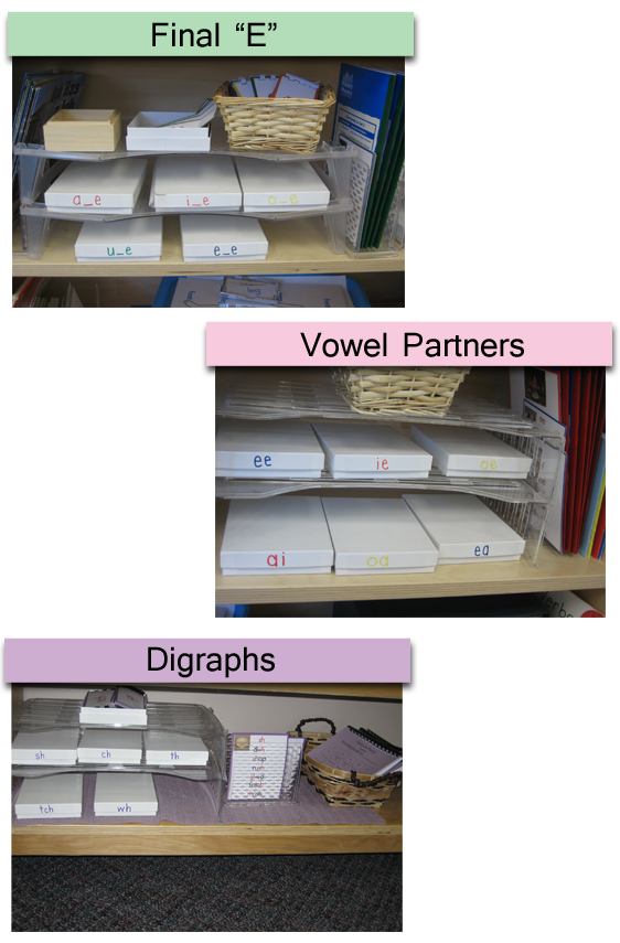 Phonograms Overview