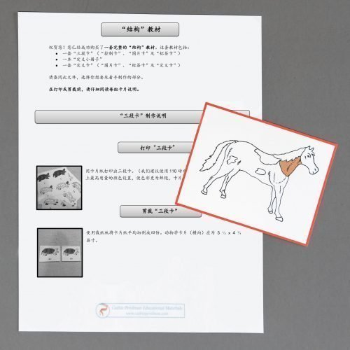 Chinese (Mandarin) Horse Directions